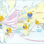 Imperialismo Europeo y Norteamericano en todos los continentes