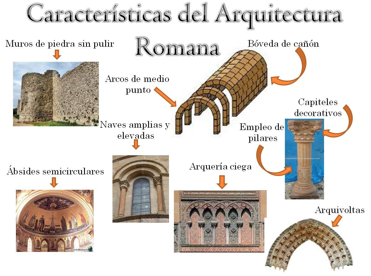 Estudios sociales arquitectura en la antigua roma 1 for Caracteristicas de la arquitectura