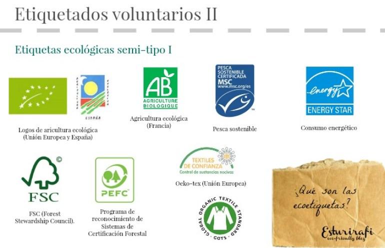 ¿Qué son las ecoetiquetas? Etiquetados voluntarios II | Esturirafi
