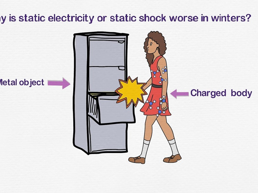 Why there is more static electricity and shock in winters?