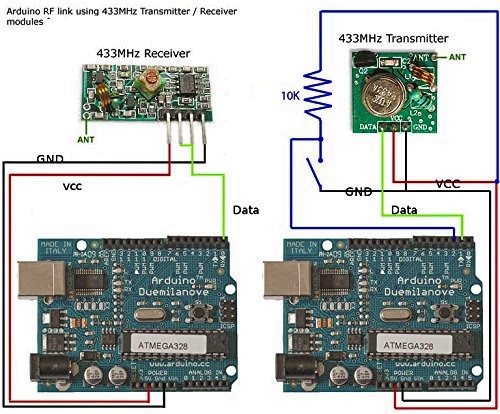 433 MHz RF module with Arduino