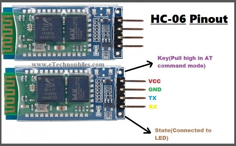 HC-06 pinout and specifications