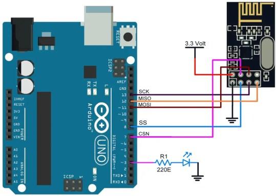 nRF24L01 Reciever Arduino connections