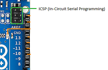 ICSP pins on Arduino UNO