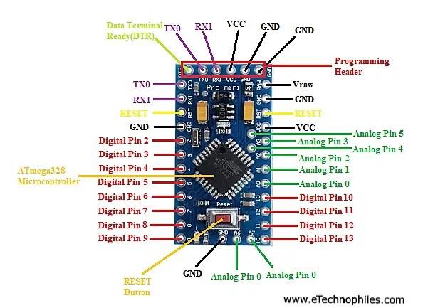 Arduino Pro Mini pinout