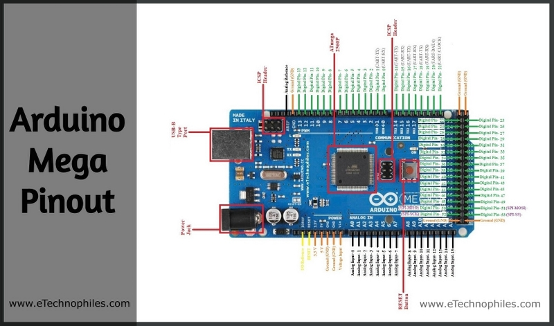 Arduino Mega Pinout and Pin Diagram