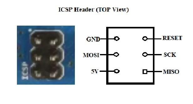 ICSP header of Arduino Mega