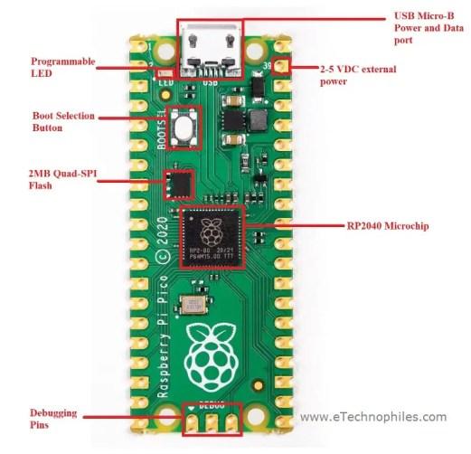 Introduction to Raspberry Pi PICO