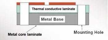 Single-layer metal-core PCB