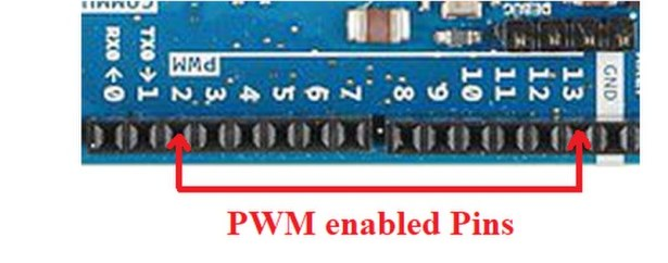 Arduino Due PWM enabled pins