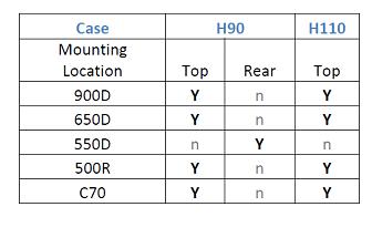 compatibility_h90