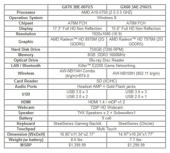 MSI_GX70_GX60_Richland_specs
