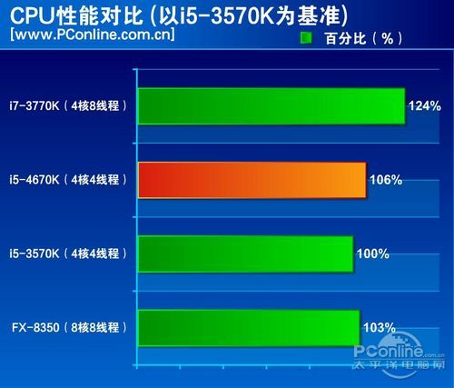 haswell_4670k_6
