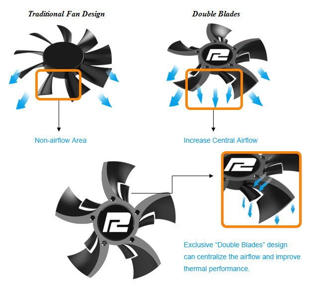 pwercolor_double_blade_design