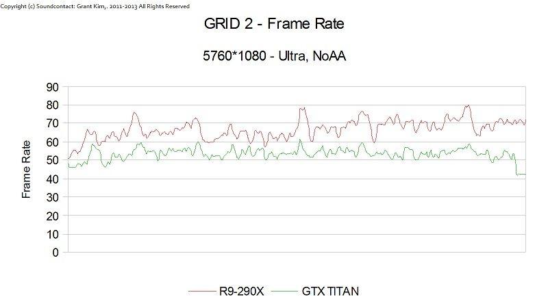 r9_290X_benchmark_9