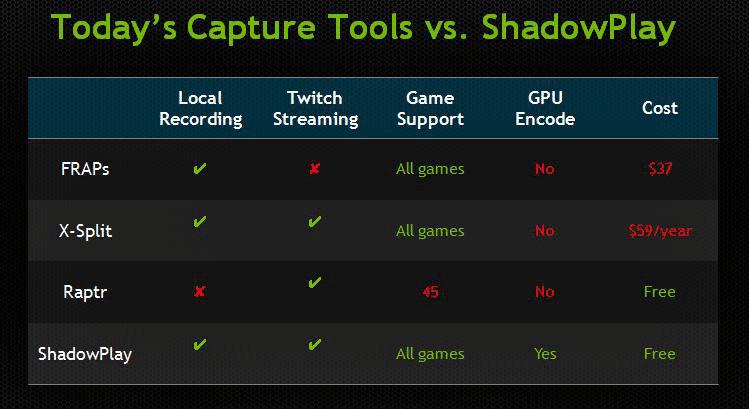 nvidia_shadowplay_1