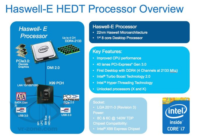 Intel-Haswell-E-HEDT-Features