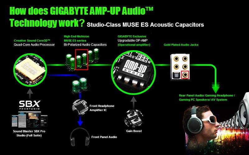 gigabyte_g1sniper_z87_overview1