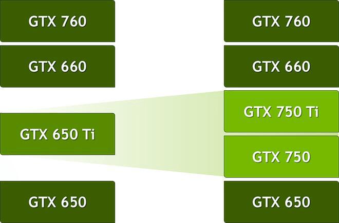 GTX_750_Ti_placement