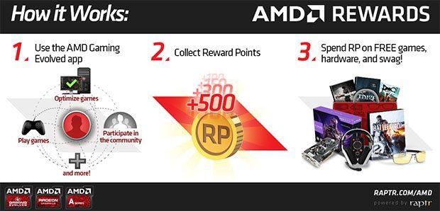 raptr-reward
