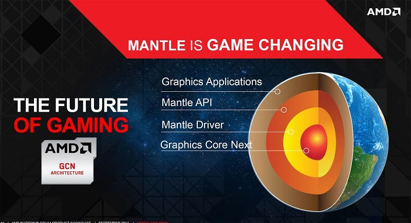 AMD_Mantle