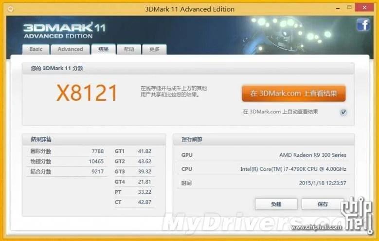 AMD390x Benchmark 1