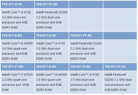 TVS-x71_specs