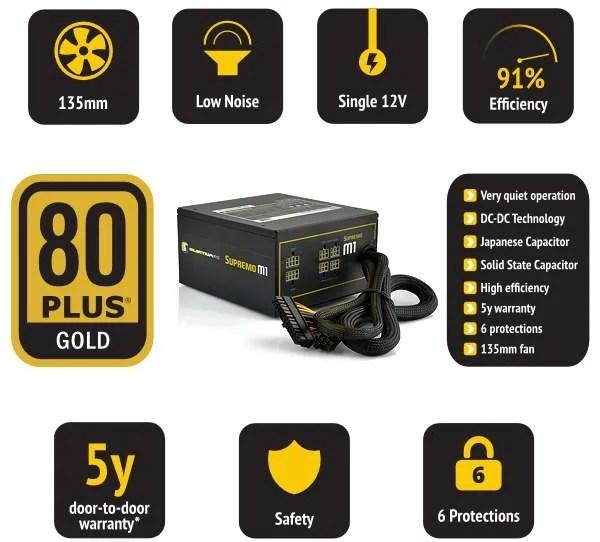 spc-supremo-m1-gold-features