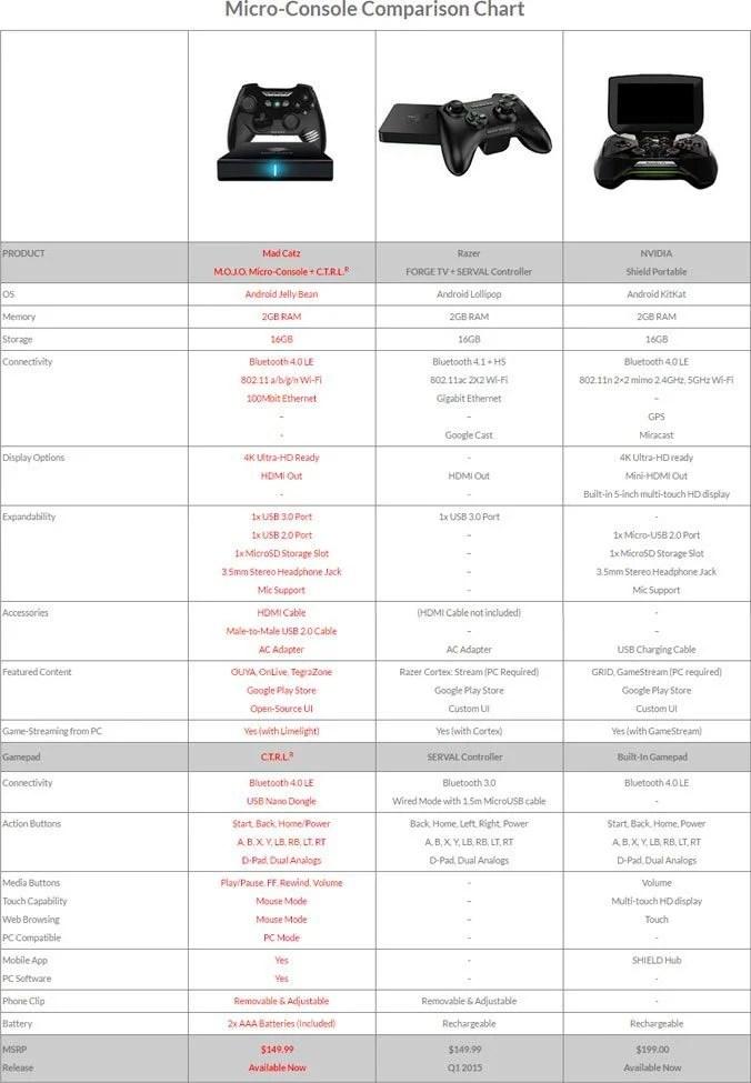 micro-consoles-chart