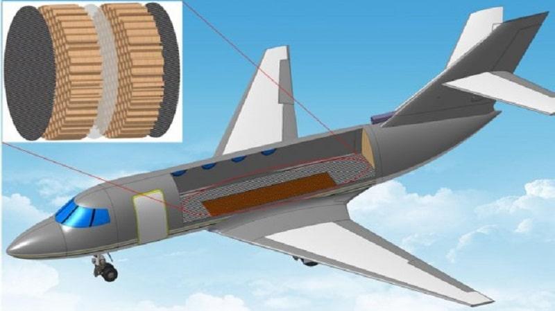 Airplane Membrane