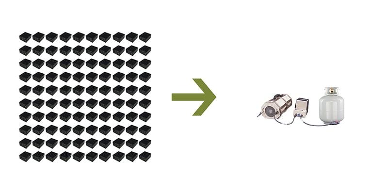 propane ultralife comparison