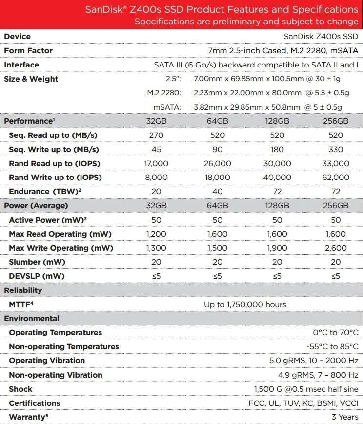 SanDisk Z400s specs