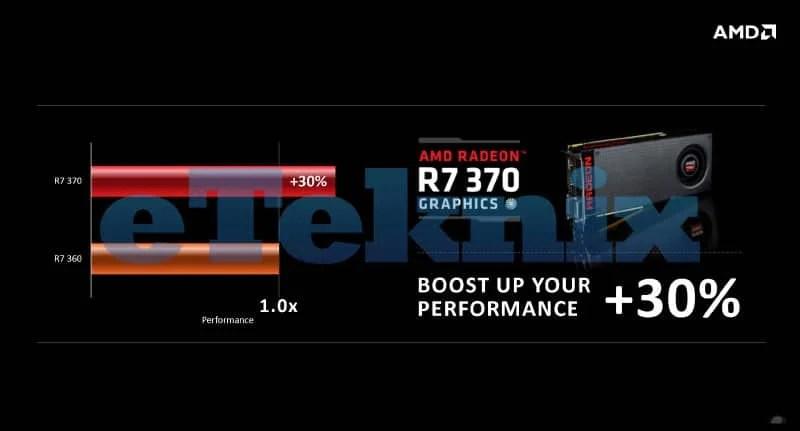 AMD_R9_Preso-6