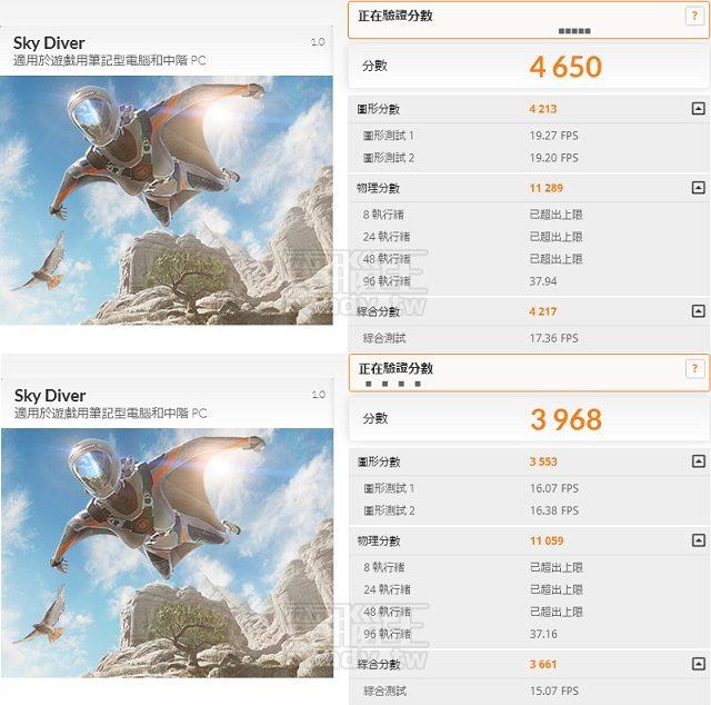 Intel i7 6700K 4790K 3dmark sky diver