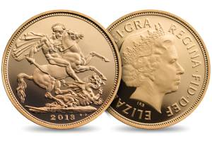 ETF Securities partners with The Royal Mint