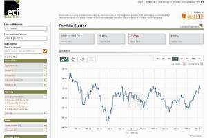 ETF Securities launches ETP portfolio simulator for retail investors