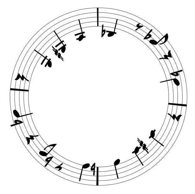 Harmonically Static Music Thats