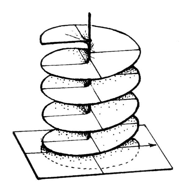 Penrose - spiral ramp