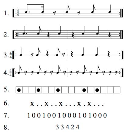 Visualizing rhythm | The Ethan Hein Blog