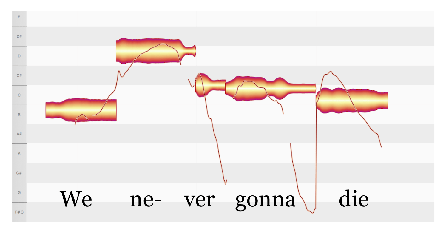 Why Hip Hop Is Interesting The Ethan Hein Blog Lower Frequencies Sound Like Claves Or Bongos Several Circuits Heres A Phrase From Second Verse Thats Delivered In Clear Without Instrumental Backing As Visualized By Melodyne