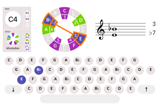 The aQWERTYon pitch wheels and the future of music theory