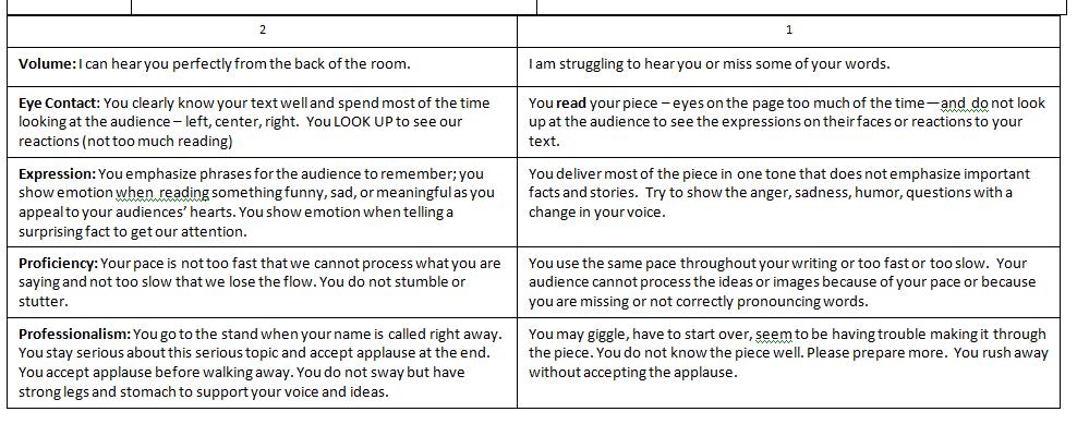 Read Aloud Speaking Reflection