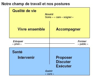 soins_education_7_qualite_vie_sante