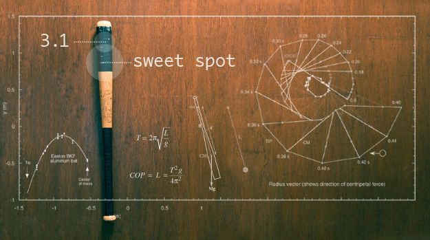 The Sweet Spot of Appeal