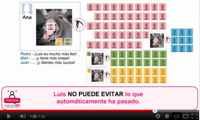 Imagen del primer vídeo de la campaña ETIQUETASsinpermisoNO