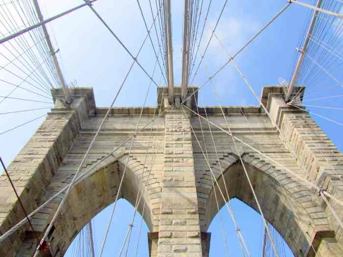 Top 5 New York : Brooklyn Bridge ©Etpourtantelletourne.fr