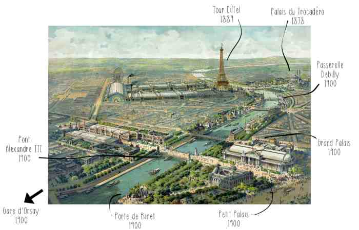 Vue panoramique exposition universelle 1900 Paris, expositions universelles 2015