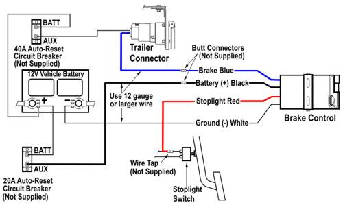 99 s10 trailer wiring diagram facbooik com 2003 S10 Trailer Wiring Harness 99 s10 trailer wiring diagram facbooik 2003 s10 trailer wiring harness