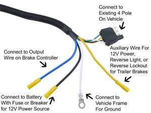 4pin to 7pin trailer wiring adapter Problem | PopUpPortal