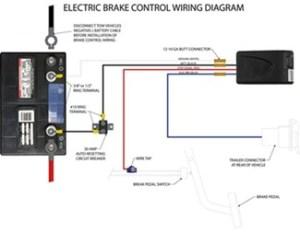 Primus Brake Controller Wiring Diagram  Somurich